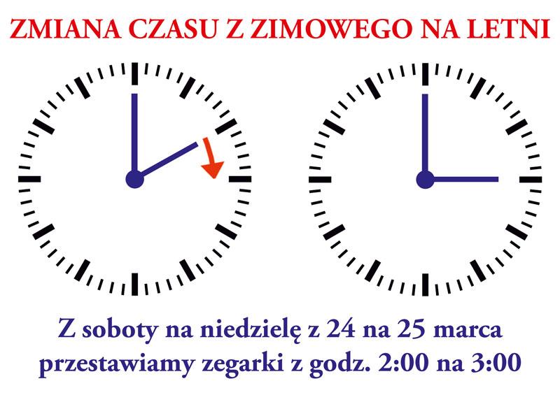 zmiana-czasu-na-www