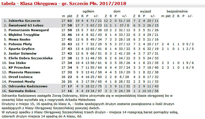 sport-na-fb-tabela-na-www
