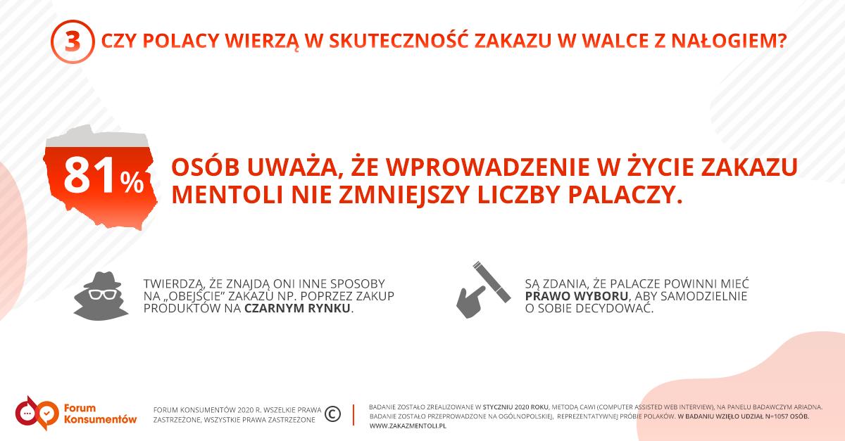 INFOGRAFIKA_ZAKAZMENTOLI_SEKCJA3